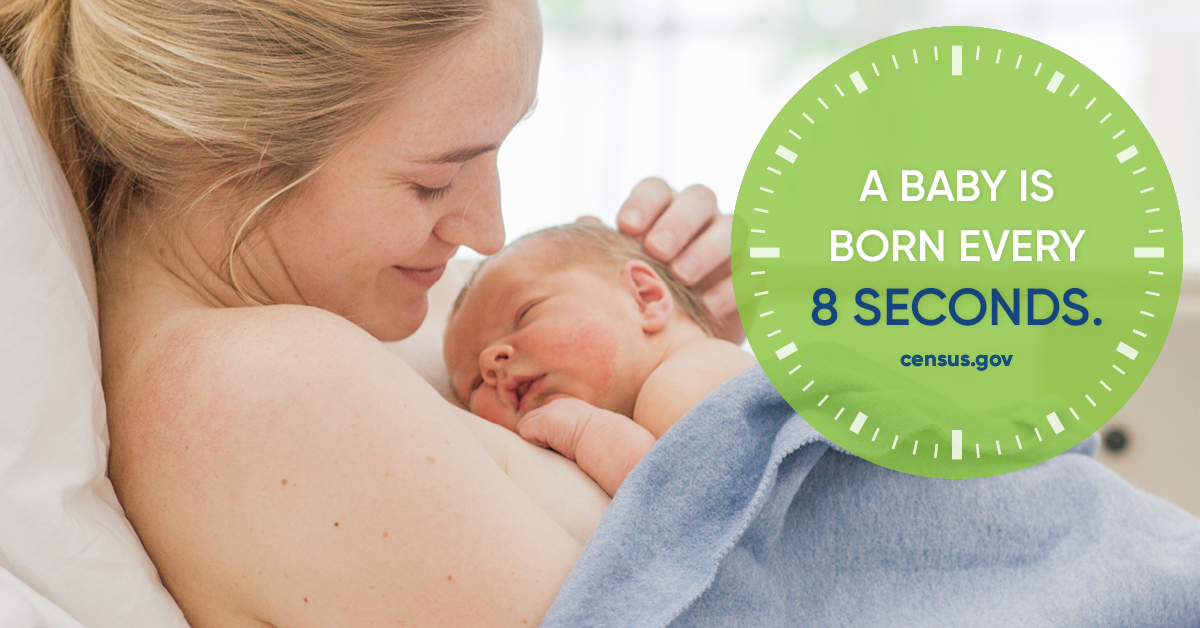 """A baby is born ever 8 seconds"" - census.gov"
